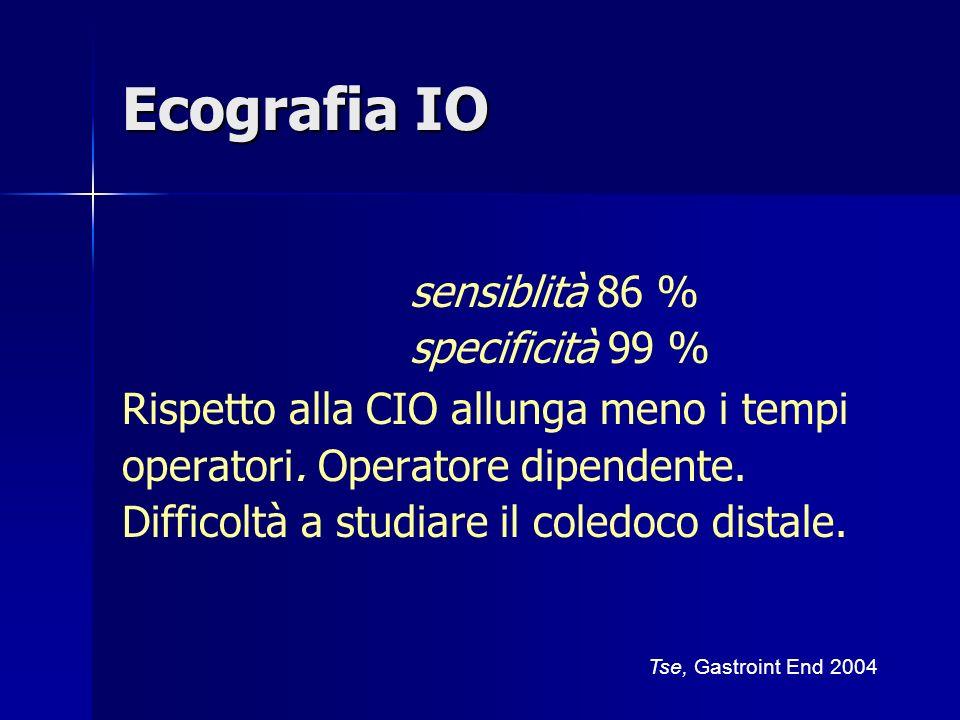 Ecografia IO sensiblità 86 % specificità 99 %