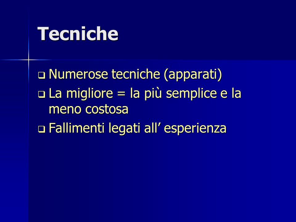 Tecniche Numerose tecniche (apparati)