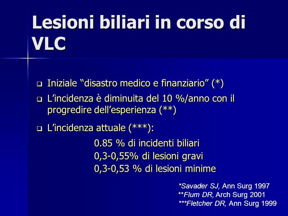 Lesioni biliari in corso di VLC