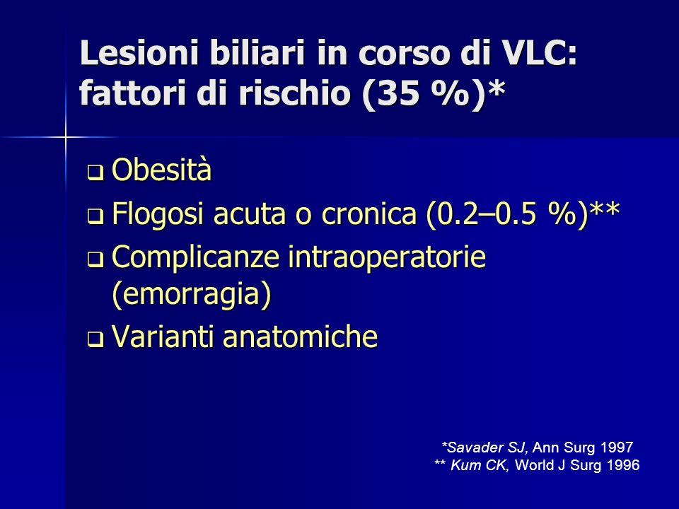 Lesioni biliari in corso di VLC: fattori di rischio (35 %)*