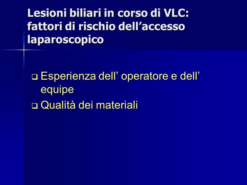 Lesioni biliari in corso di VLC: fattori di rischio dell'accesso laparoscopico