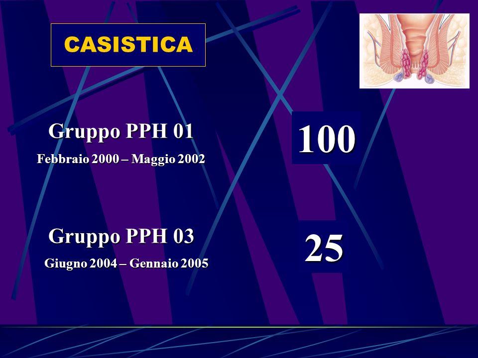 100 25 CASISTICA Gruppo PPH 01 Gruppo PPH 03