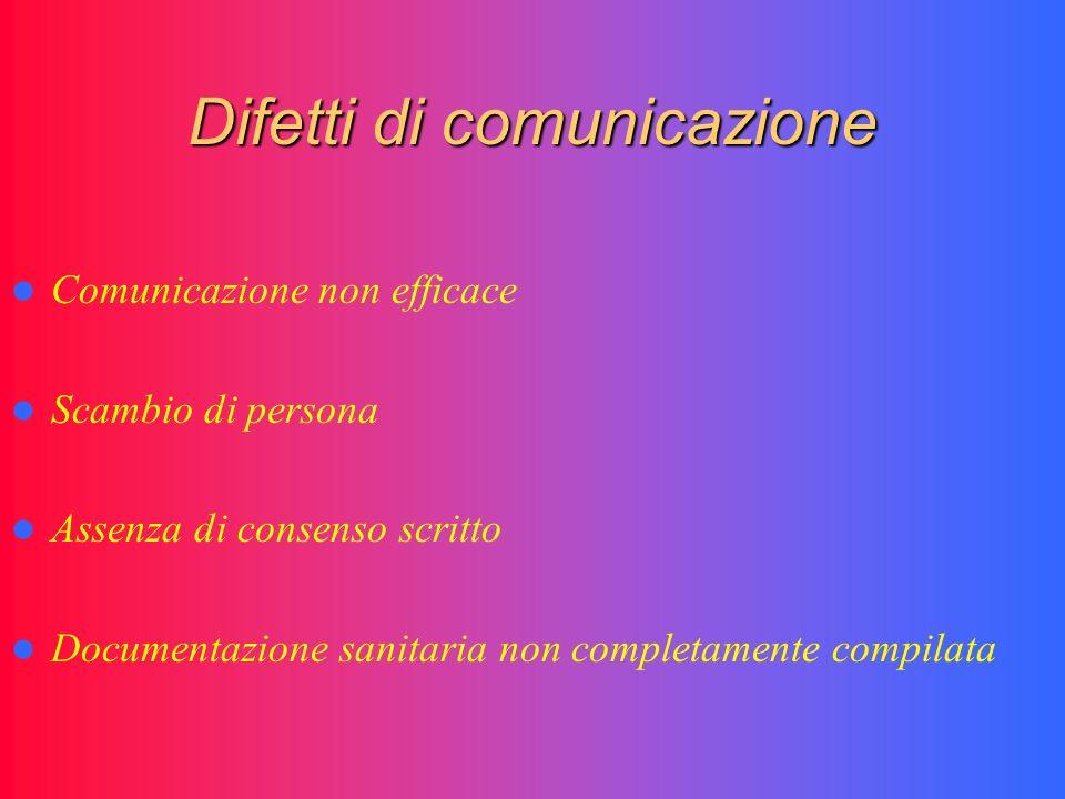 Difetti di comunicazione