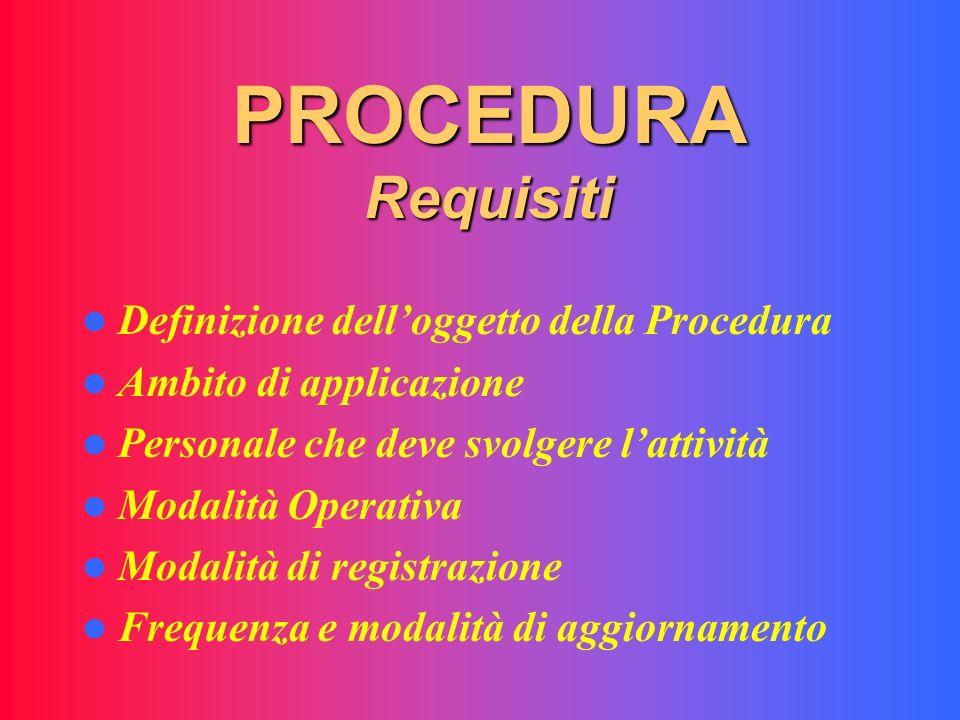 PROCEDURA Requisiti Definizione dell'oggetto della Procedura
