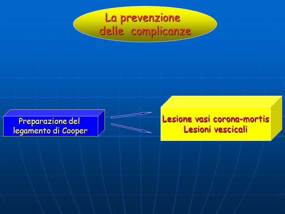 Lesione vasi corona-mortis