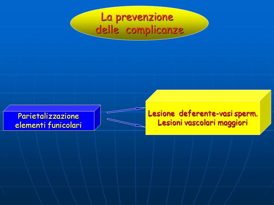 La prevenzione delle complicanze Lesione deferente-vasi sperm.