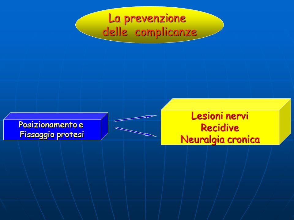 La prevenzione delle complicanze Lesioni nervi Recidive