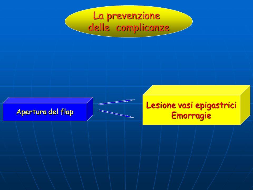 Lesione vasi epigastrici