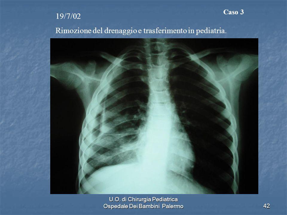 U.O. di Chirurgia Pediatrica Ospedale Dei Bambini Palermo
