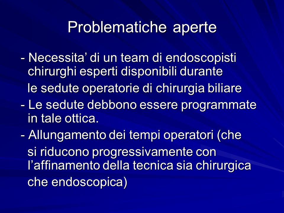 Problematiche aperte - Necessita' di un team di endoscopisti chirurghi esperti disponibili durante.