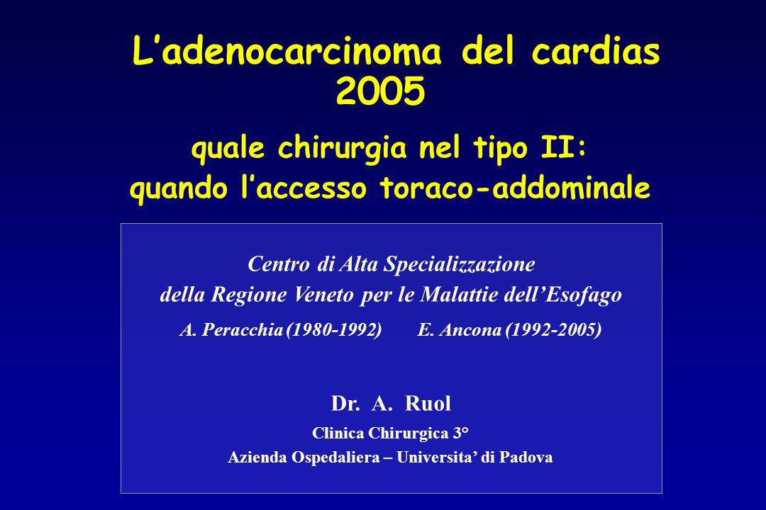 L'adenocarcinoma del cardias 2005