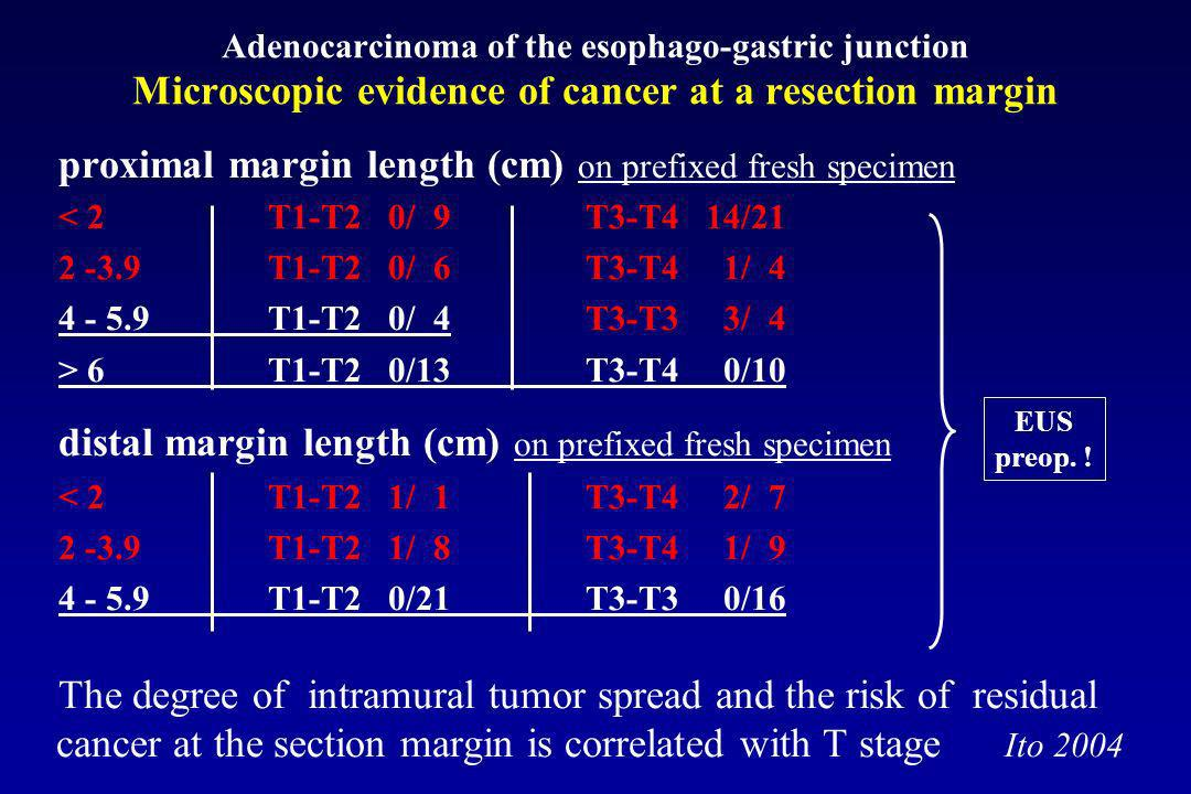 proximal margin length (cm) on prefixed fresh specimen