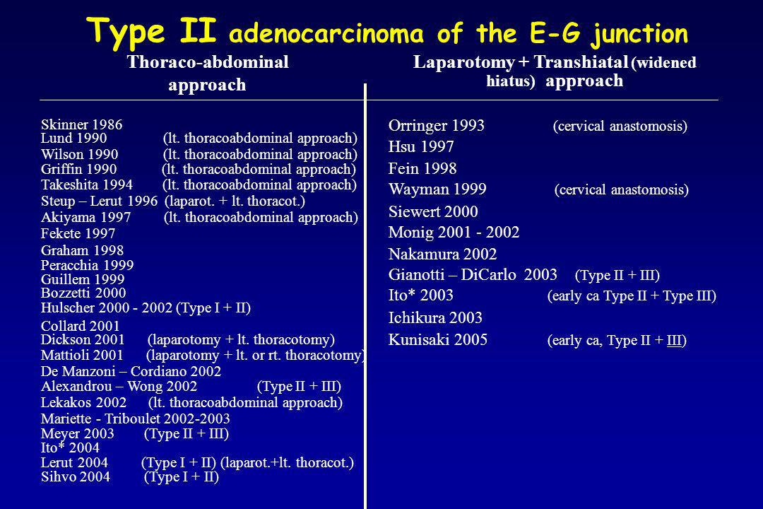 Type II adenocarcinoma of the E-G junction
