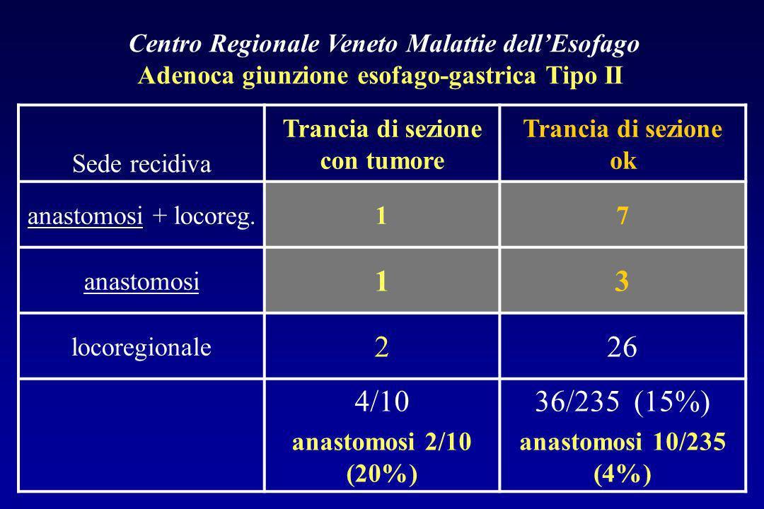 Trancia di sezione con tumore