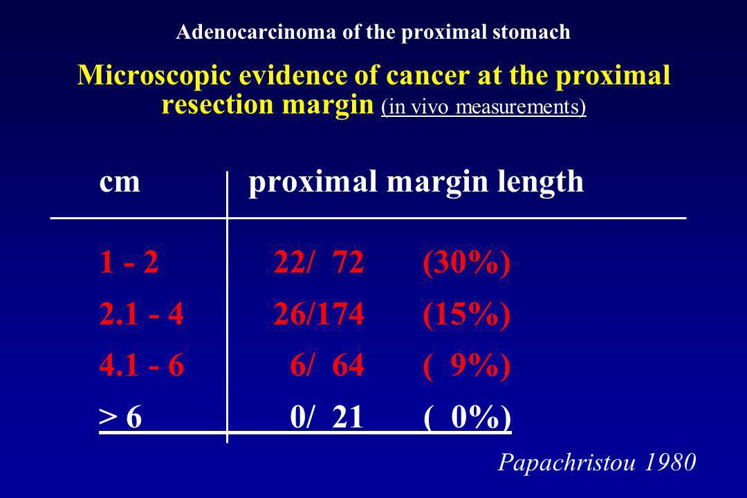 cm proximal margin length 1 - 2 22/ 72 (30%) 2.1 - 4 26/174 (15%)
