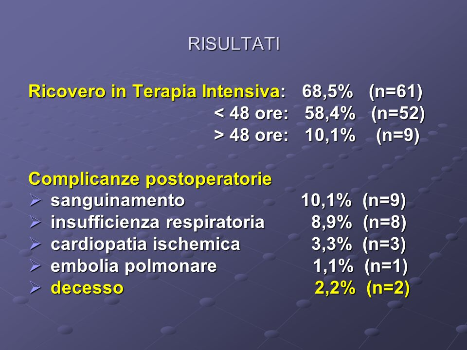 RISULTATI Ricovero in Terapia Intensiva: 68,5% (n=61) < 48 ore: 58,4% (n=52) > 48 ore: 10,1% (n=9)