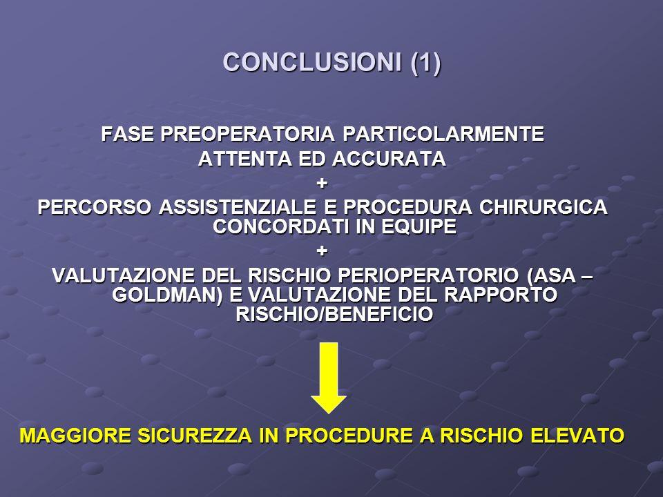 CONCLUSIONI (1) FASE PREOPERATORIA PARTICOLARMENTE ATTENTA ED ACCURATA