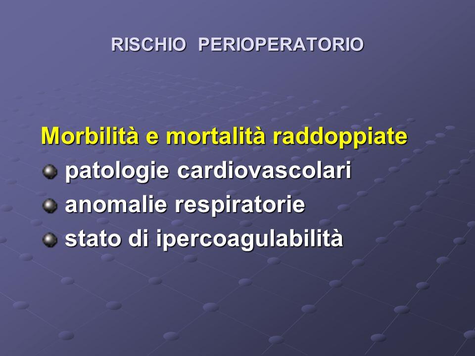 RISCHIO PERIOPERATORIO