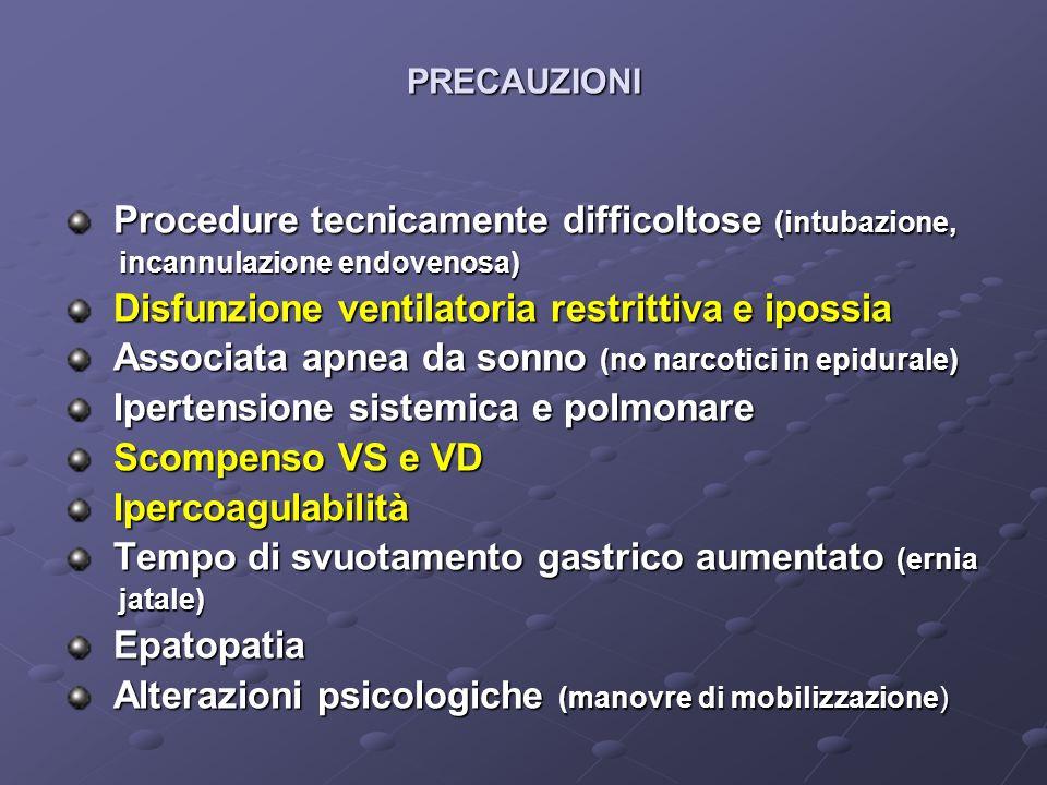 Procedure tecnicamente difficoltose (intubazione,