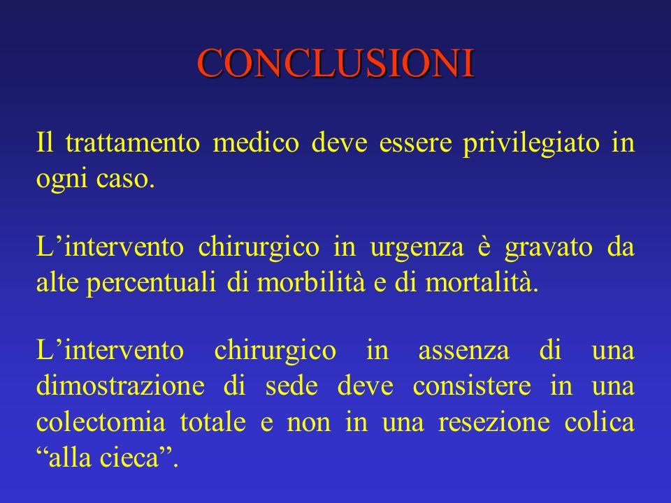 CONCLUSIONI Il trattamento medico deve essere privilegiato in ogni caso.