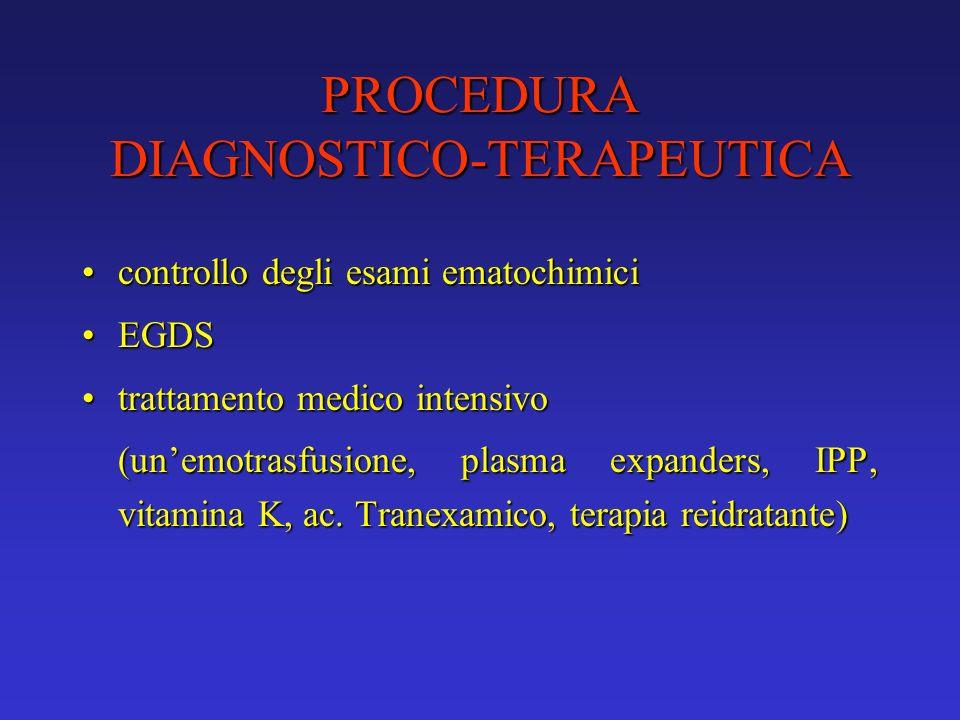 PROCEDURA DIAGNOSTICO-TERAPEUTICA