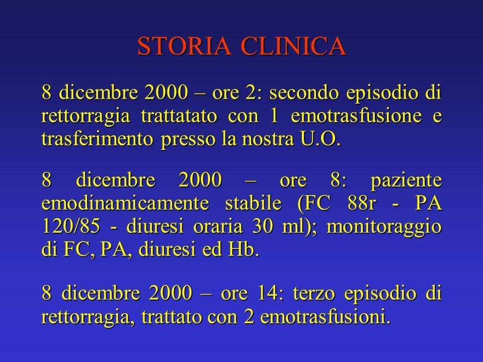 STORIA CLINICA 8 dicembre 2000 – ore 2: secondo episodio di rettorragia trattatato con 1 emotrasfusione e trasferimento presso la nostra U.O.