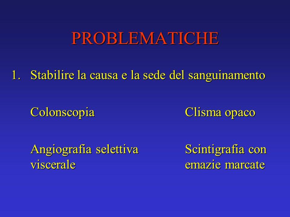 PROBLEMATICHE Stabilire la causa e la sede del sanguinamento