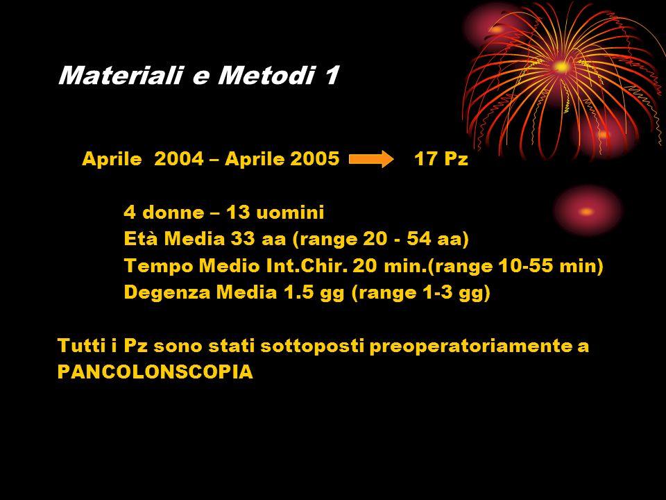 Materiali e Metodi 1 Aprile 2004 – Aprile 2005 17 Pz