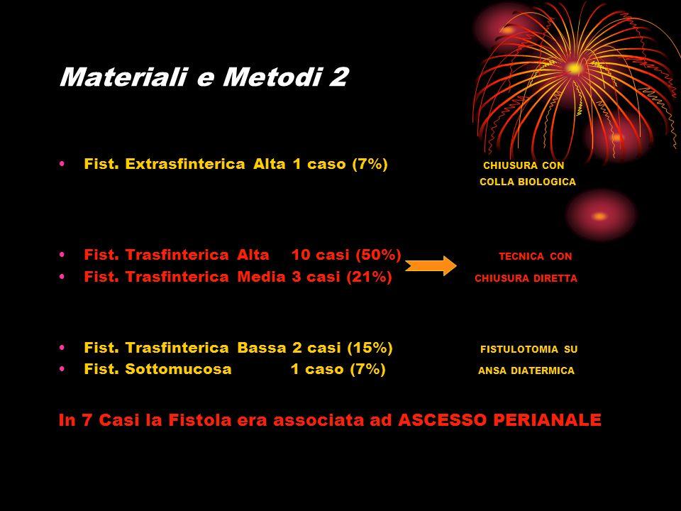 Materiali e Metodi 2 Fist. Extrasfinterica Alta 1 caso (7%) CHIUSURA CON. COLLA BIOLOGICA.
