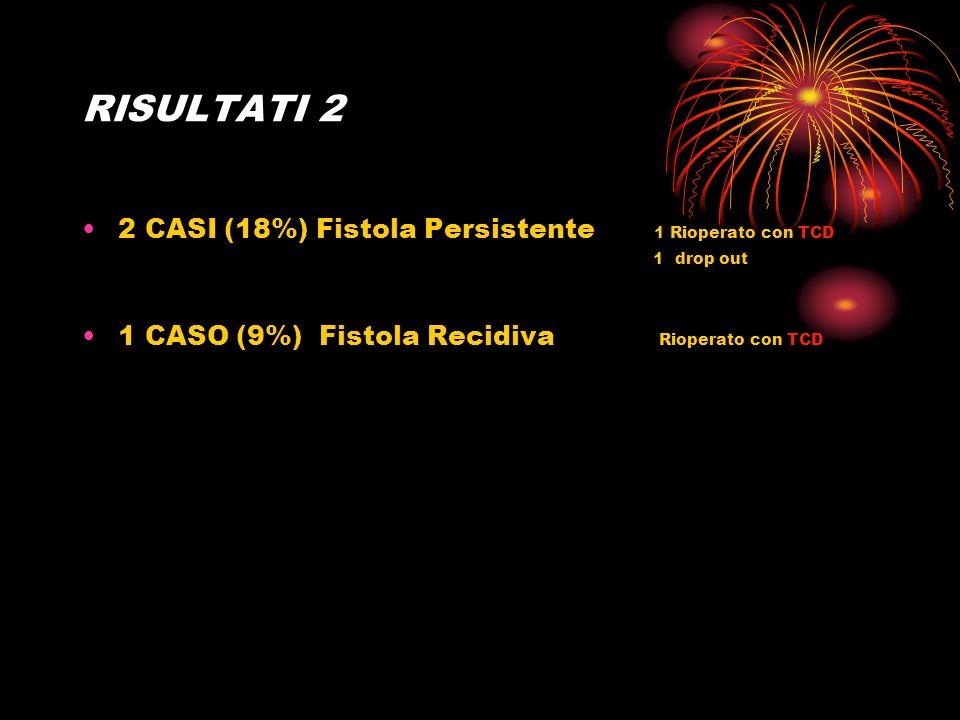 RISULTATI 2 2 CASI (18%) Fistola Persistente 1 Rioperato con TCD