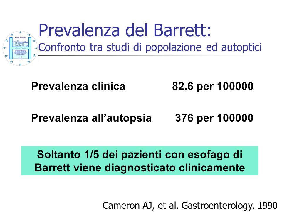 Prevalenza del Barrett: Confronto tra studi di popolazione ed autoptici