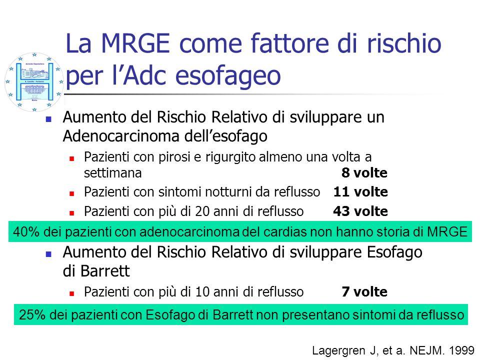La MRGE come fattore di rischio per l'Adc esofageo