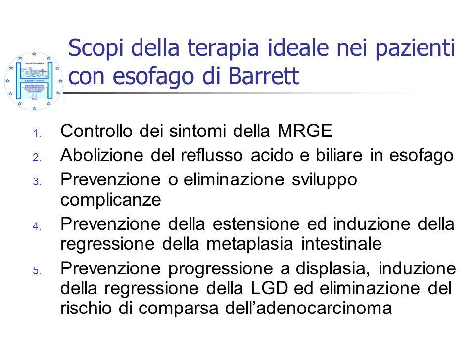 Scopi della terapia ideale nei pazienti con esofago di Barrett
