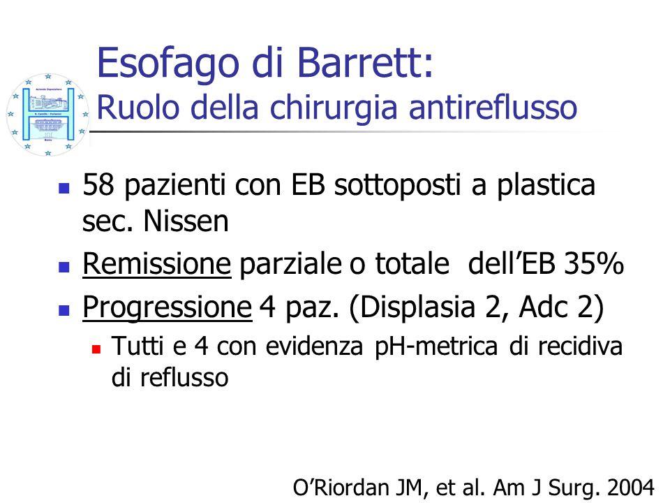 Esofago di Barrett: Ruolo della chirurgia antireflusso