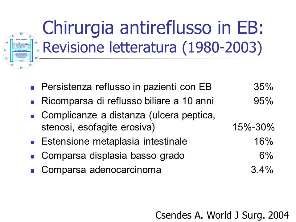 Chirurgia antireflusso in EB: Revisione letteratura (1980-2003)