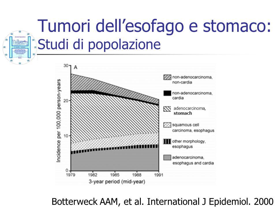 Tumori dell'esofago e stomaco: Studi di popolazione