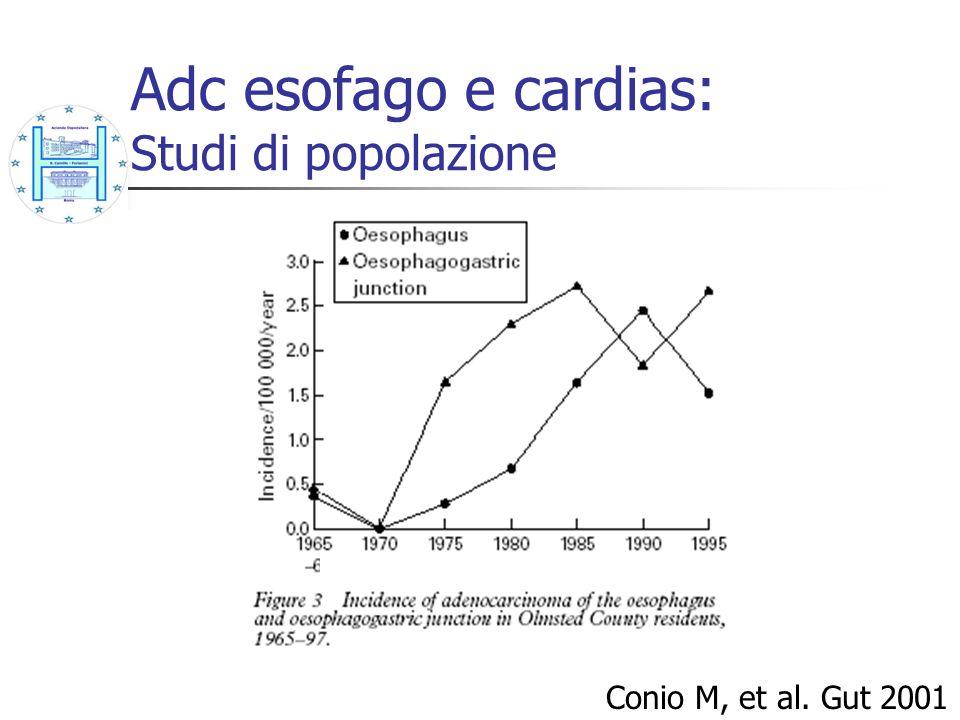 Adc esofago e cardias: Studi di popolazione