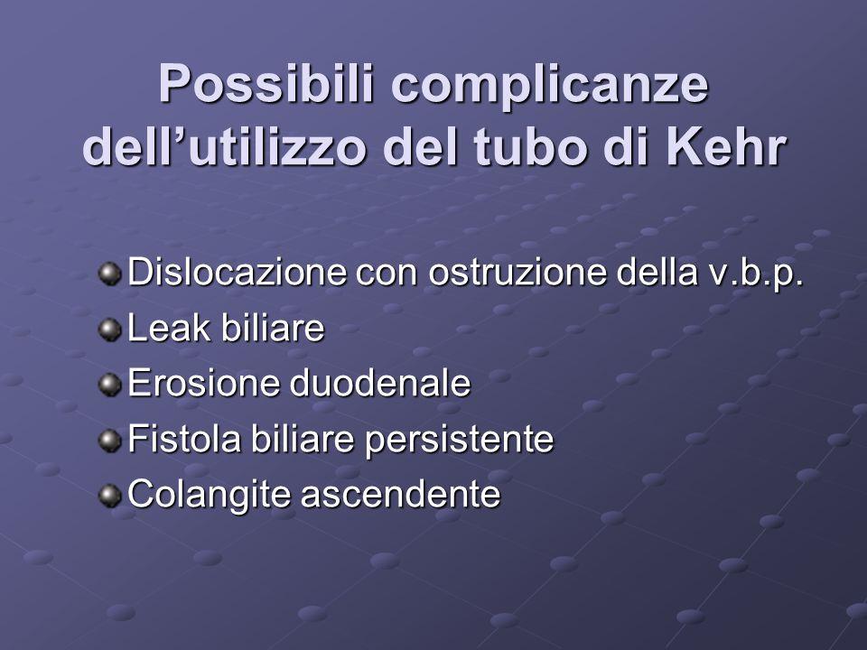 Possibili complicanze dell'utilizzo del tubo di Kehr