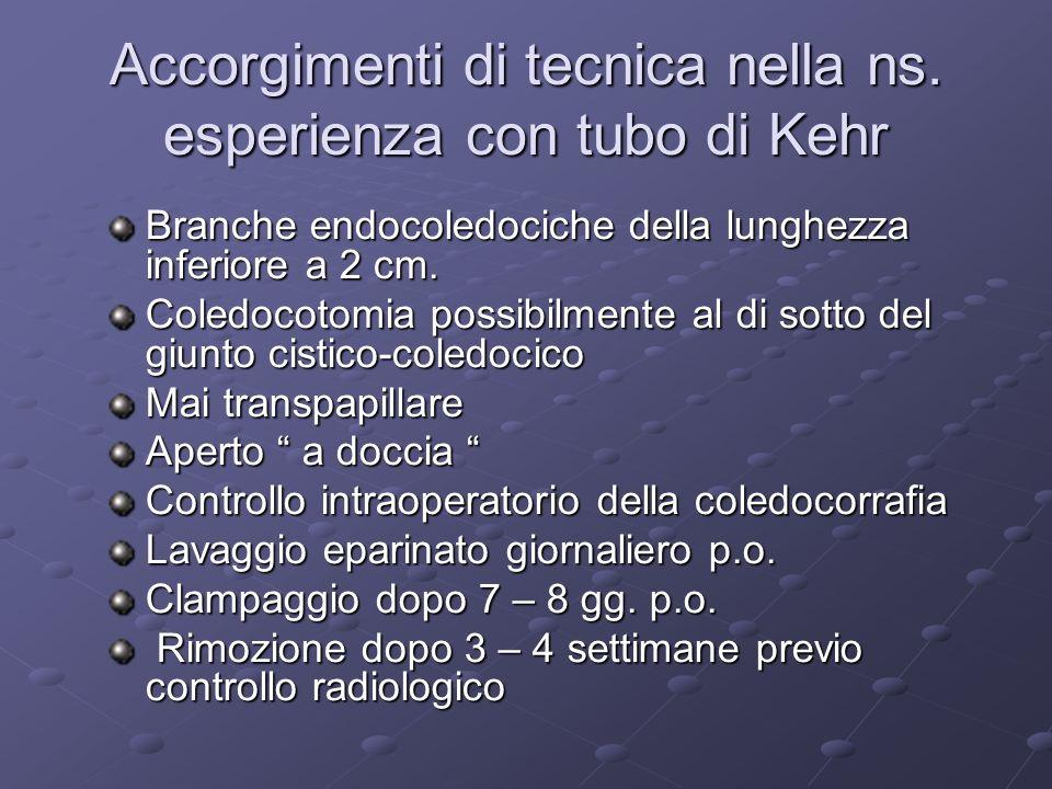 Accorgimenti di tecnica nella ns. esperienza con tubo di Kehr