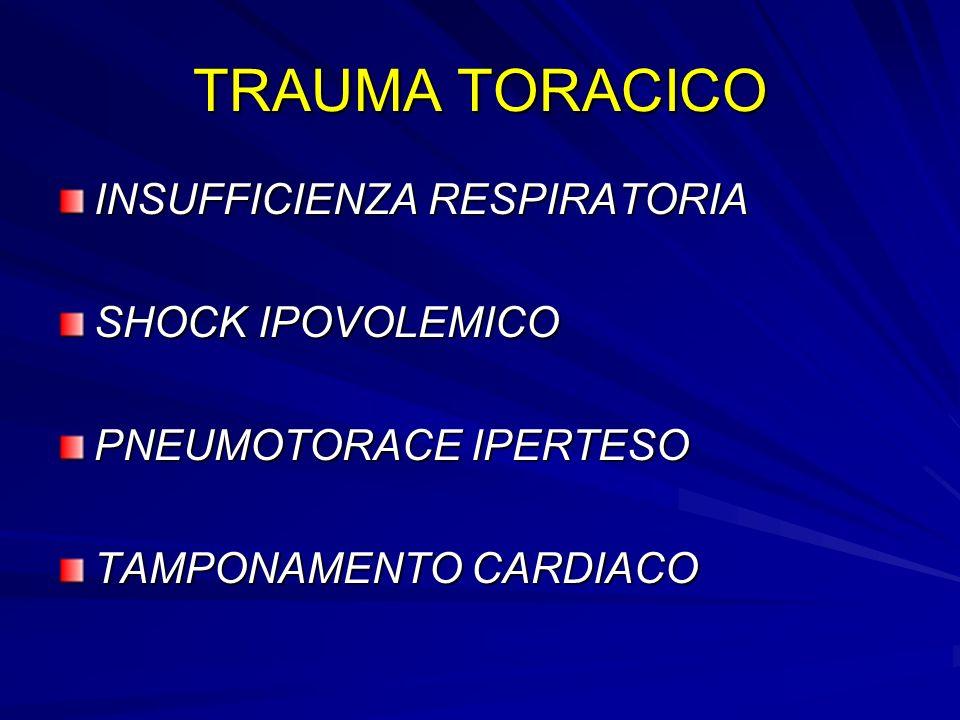 TRAUMA TORACICO INSUFFICIENZA RESPIRATORIA SHOCK IPOVOLEMICO