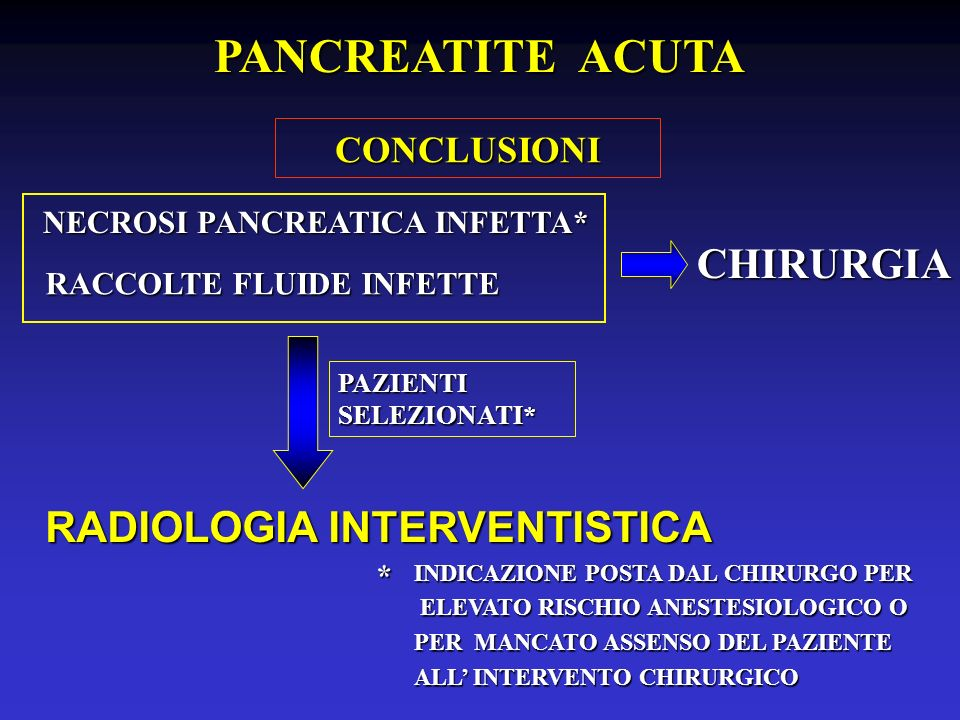 PANCREATITE ACUTA CHIRURGIA RADIOLOGIA INTERVENTISTICA CONCLUSIONI