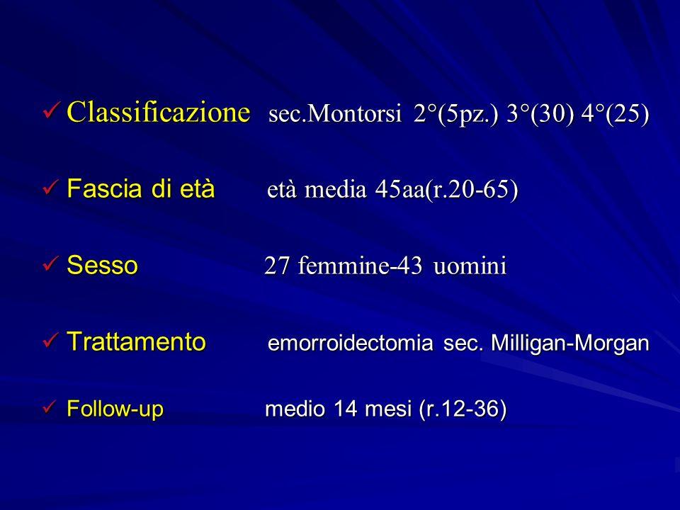 Classificazione sec.Montorsi 2°(5pz.) 3°(30) 4°(25)
