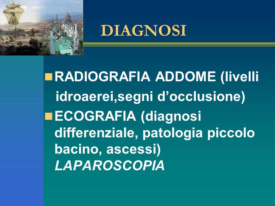 DIAGNOSI RADIOGRAFIA ADDOME (livelli idroaerei,segni d'occlusione)