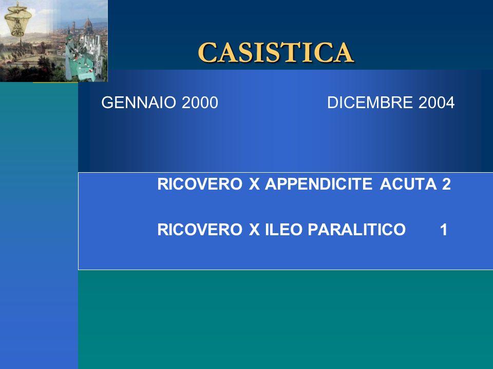 CASISTICA GENNAIO 2000 DICEMBRE 2004 RICOVERO X APPENDICITE ACUTA 2