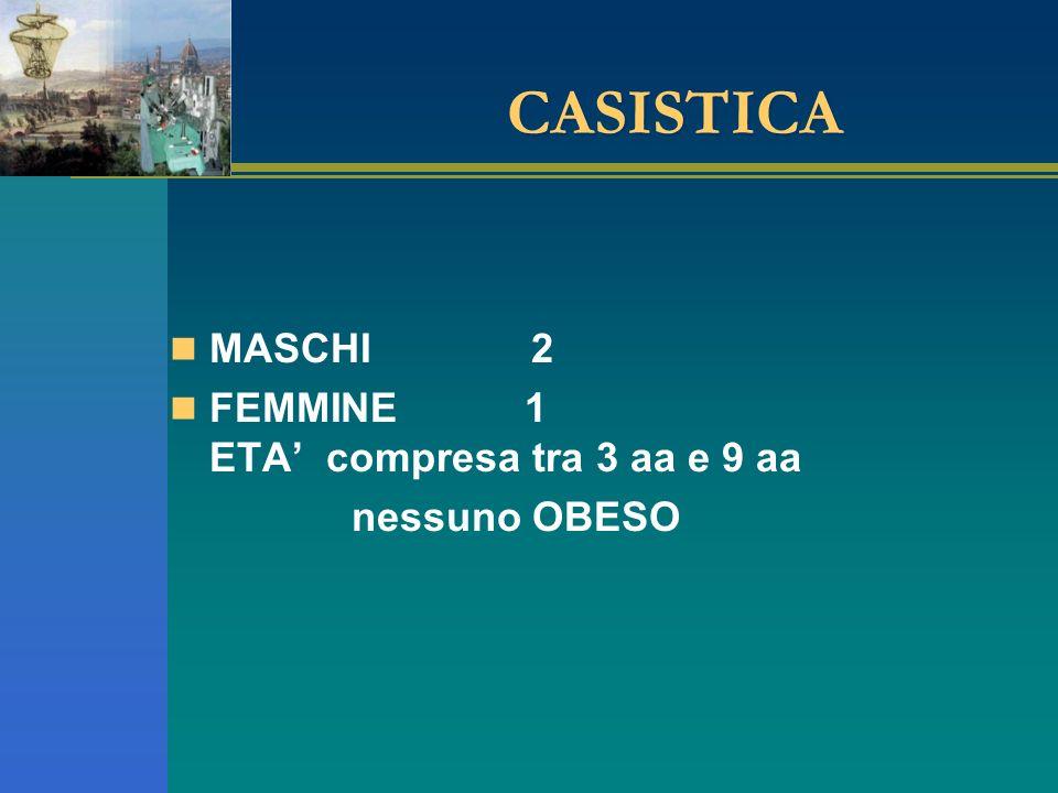 CASISTICA MASCHI 2 FEMMINE 1 ETA' compresa tra 3 aa e 9 aa