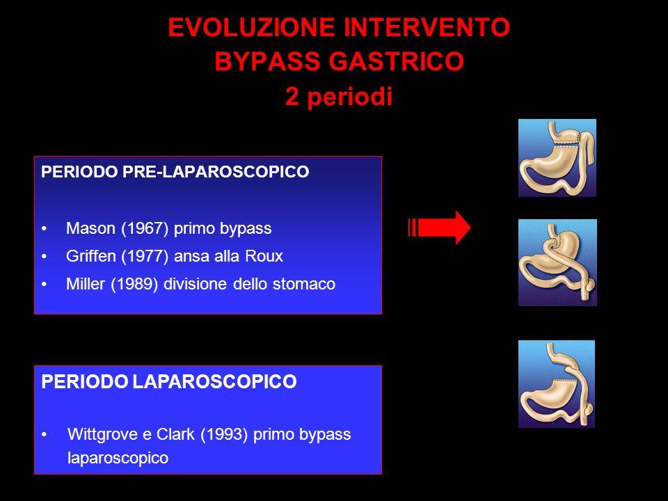 EVOLUZIONE INTERVENTO BYPASS GASTRICO 2 periodi