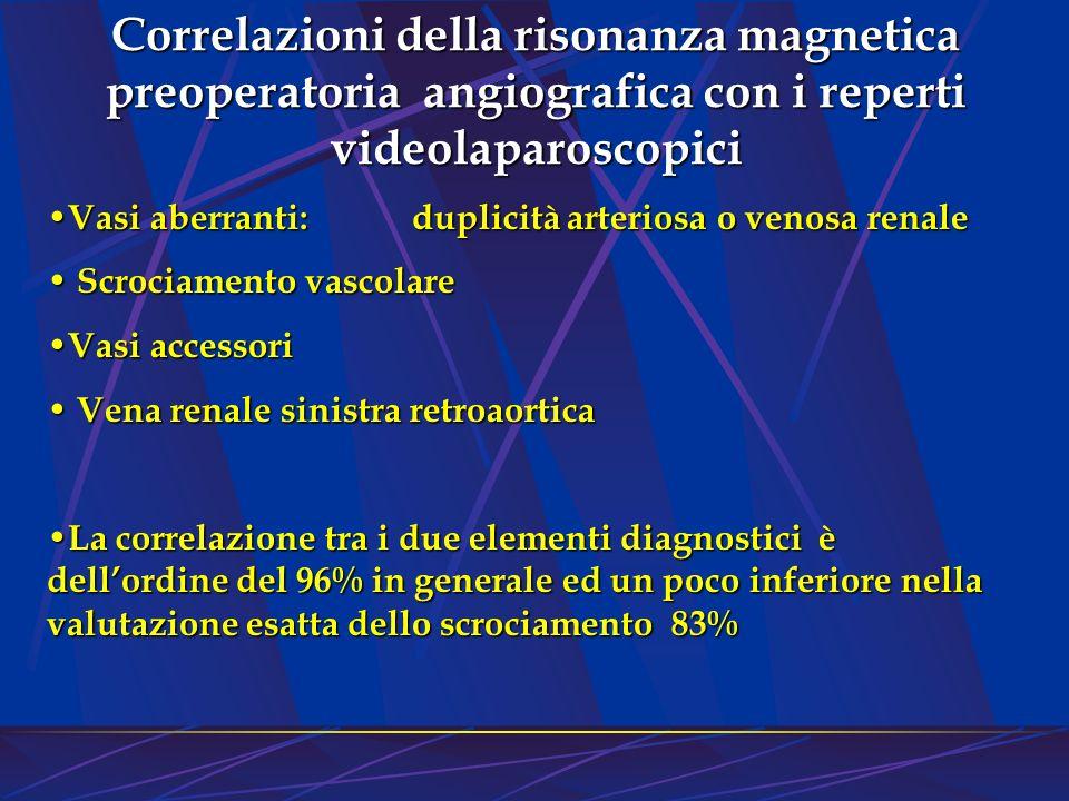 Correlazioni della risonanza magnetica preoperatoria angiografica con i reperti videolaparoscopici