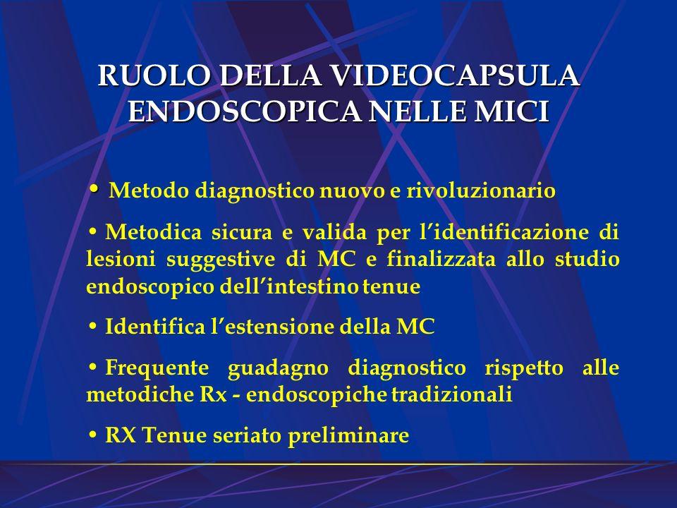 RUOLO DELLA VIDEOCAPSULA ENDOSCOPICA NELLE MICI