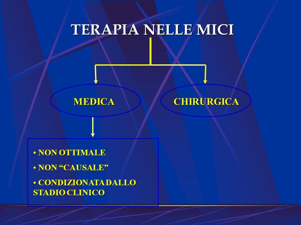 TERAPIA NELLE MICI MEDICA CHIRURGICA NON OTTIMALE NON CAUSALE