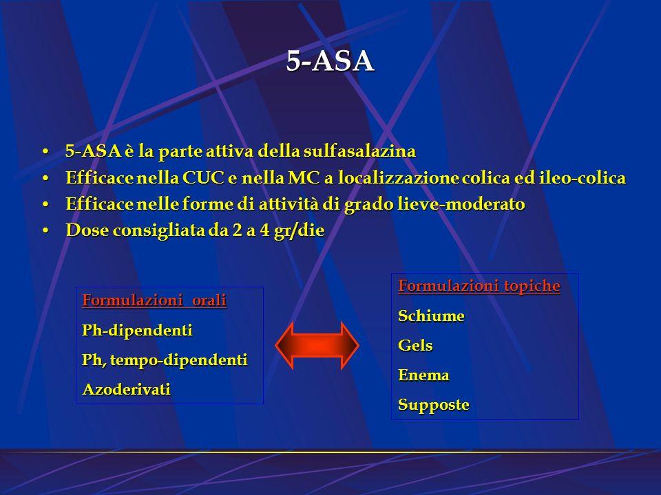 5-ASA 5-ASA è la parte attiva della sulfasalazina